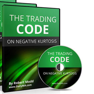 Winning Options Trading System