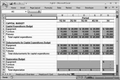 Capital Expenditure Budget Spreadsheet